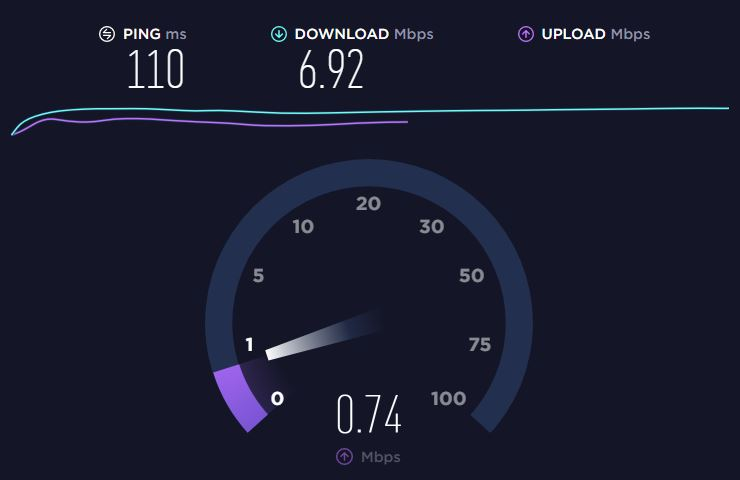 Check Your Internet Speed Connection